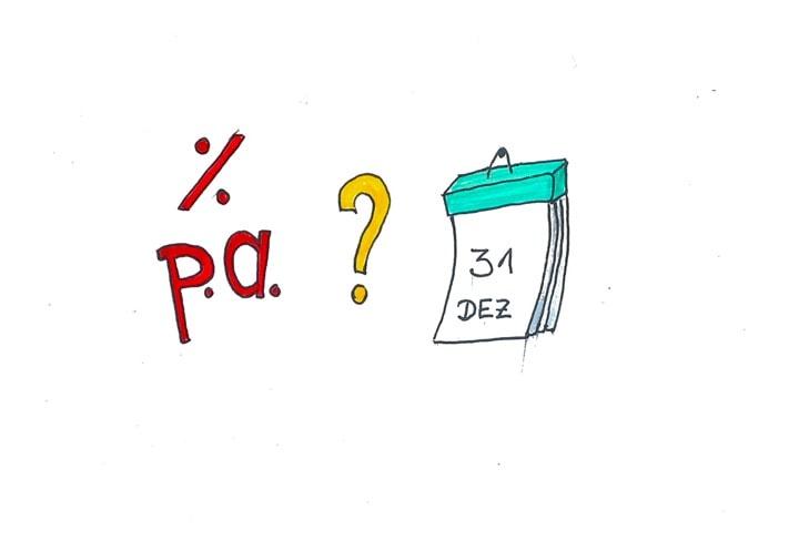 zinsen - p.a.