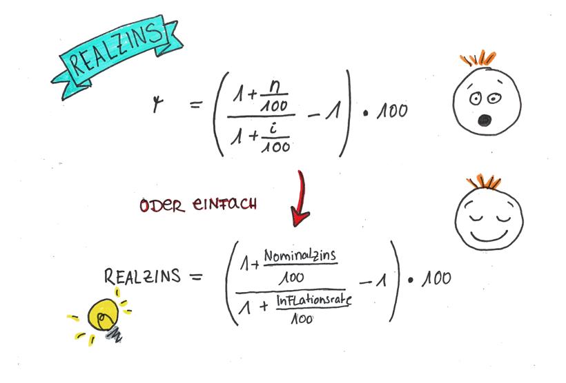 Realzins Formel - Realzins berechnen