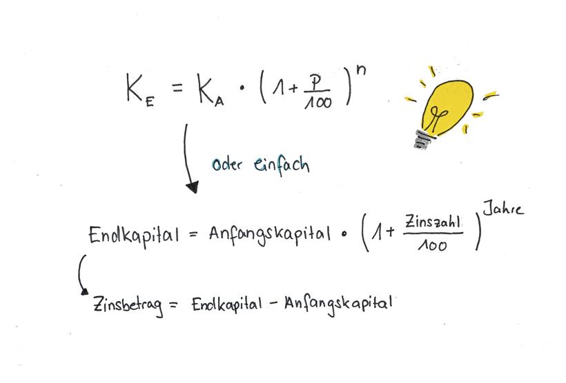 Zinseszins Formel - Zinseszins berechnen