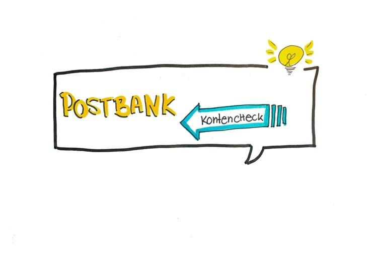 postbank kinderkonto